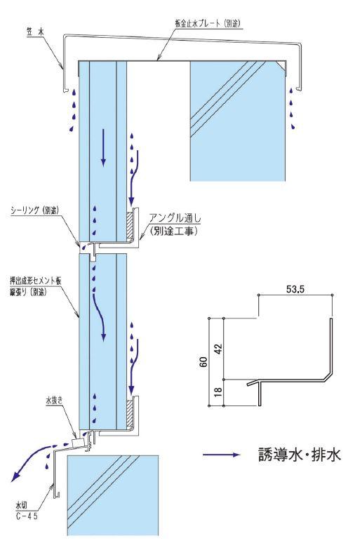 watercut_001